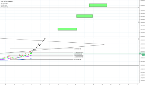 BQXBTC: BQX/BTC sorry but this is looking so promising-you cant ignore!