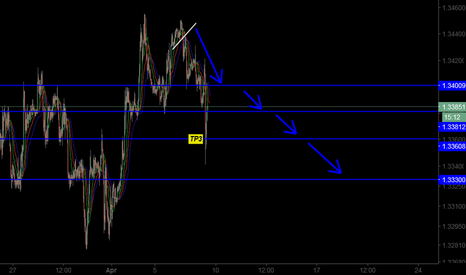 USDCAD: UC ALL TP REACHED SUCCFULLY