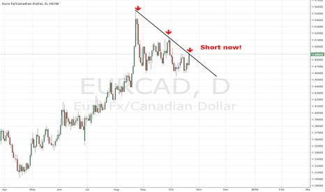 EURCAD: Short Eur/Cad on dynamic levels