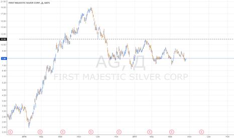 AG: Без плечей. AG: ловим рост до 9.5. Ч.4
