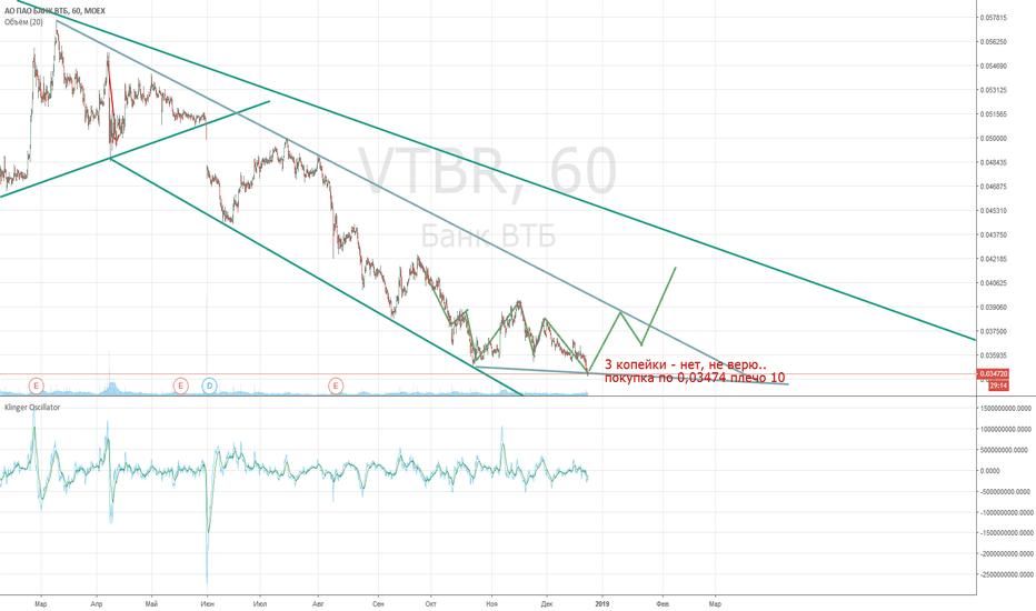 VTBR: Втб короткая . прогноз  рост
