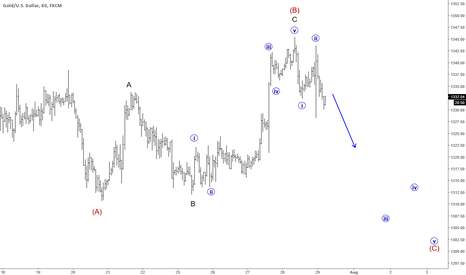 XAUUSD: Elliott Wave Analysis: Completed Correction On Gold Points Lower