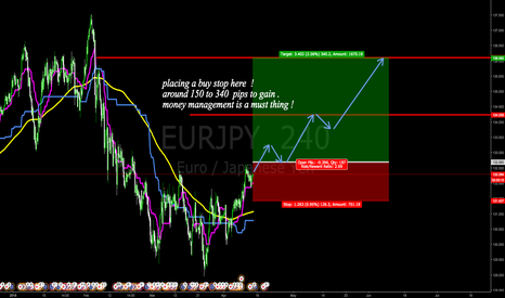 EURJPY: possible uptrend !