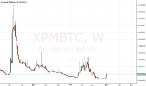 XPMBTC: Bought