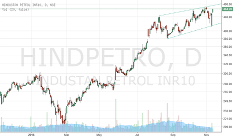 HINDPETRO: HPCL trading between channel