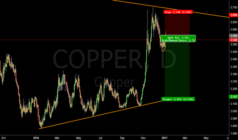 COPPER: Dr. Copper short in play