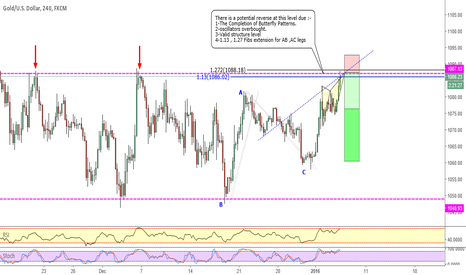 XAUUSD: XAUUSD_back to criterion level for bearish trend!