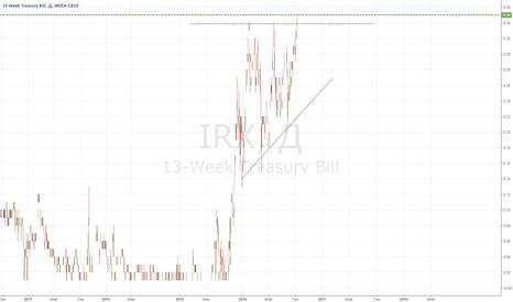 IRX: кривая 3-х месячных бондов может подсказать решение ФРС