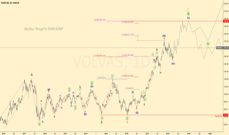 "VOLV_A: Volvo's ""health"" looking good."
