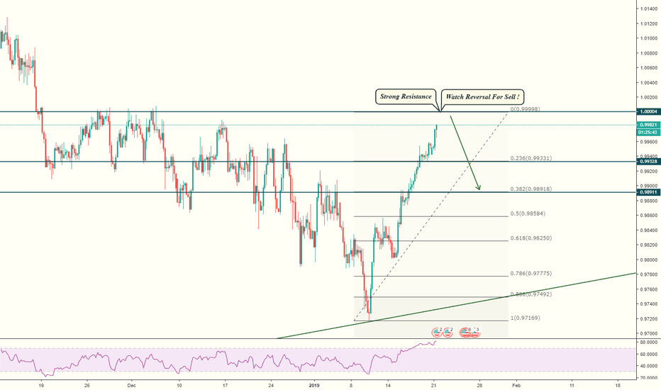 USDCHF: USDCHF Update . Sell From High ..