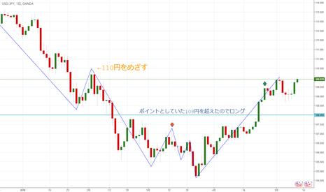 USDJPY: 【日足】ドル円は110円を超えるかどうか