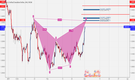USDCAD: Good Level To Observe  shorterm USDCAD