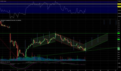 PGNX: PGNX 30min chart. heading ==> 7.50