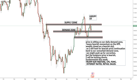 USDJPY: USDJPY ANALYSIS JUNE 11/2018