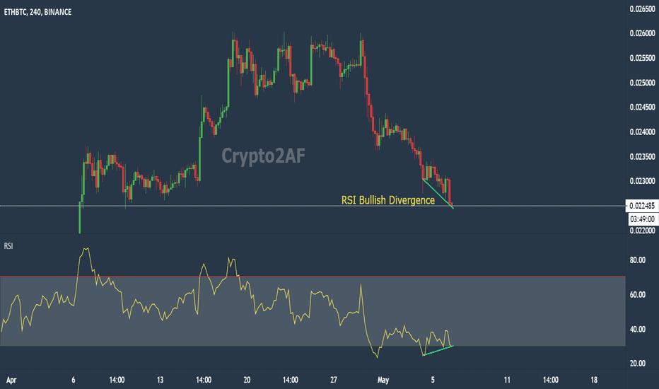 eth btc tradingview com)