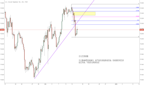 USDJPY: 日元交易提醒