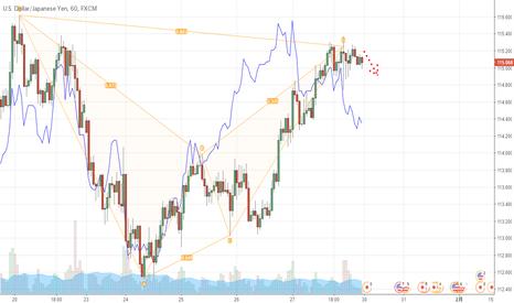 USDJPY: ドル円の週明けは??
