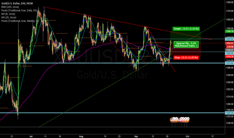 XAUUSD: Gold going up - no hike in September