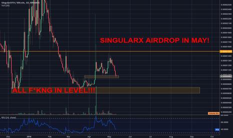 SNGLSBTC: SINGULARX AIRDROP IN MAY !!!