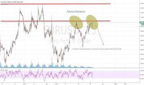 EURUSD: Euro to head towards 1.08