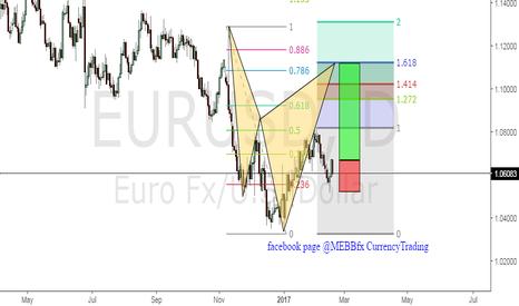 EURUSD: bearish cypher pattern EURUSD