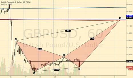 GBPUSD: GBP/USD long ... :)