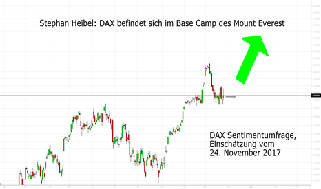 DAX: Im Basecamp des Mount Everest