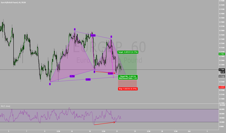EURGBP: EURGBP Gartley possibility