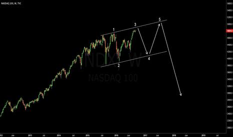 NDX: NASDAQ 100. Ending diagonal?