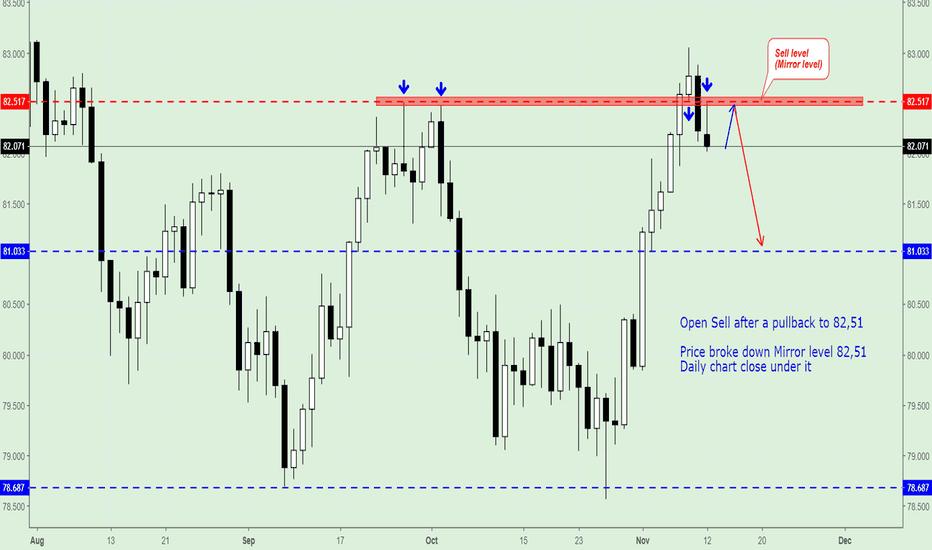 AUDJPY: AUD/JPY, Trading Plan.