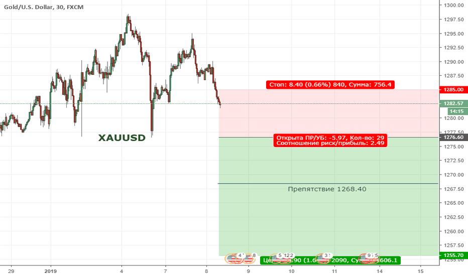 XAUUSD: XAUUSD. Цена вышла за пределы восходящего тренда