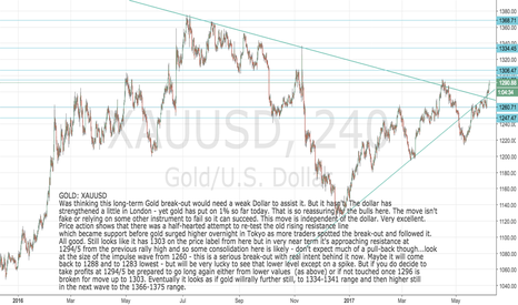 XAUUSD: GOLD:XAUUSD Breakout carries intent despite shortterm resistance