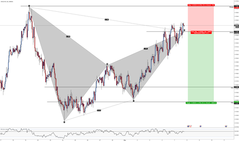 AUDCHF: Possible bearish gartley forming on 60 minute chart