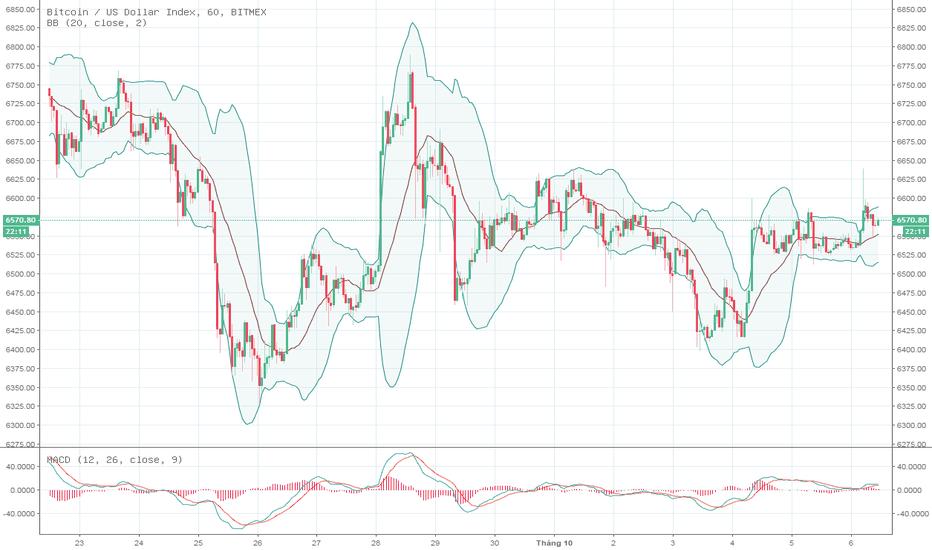 XBT: https://vn.tradingview.com/chart/x2iVCI6H/