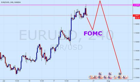"EURUSD: Eur-ohhhh ""gun to head"" prediction"