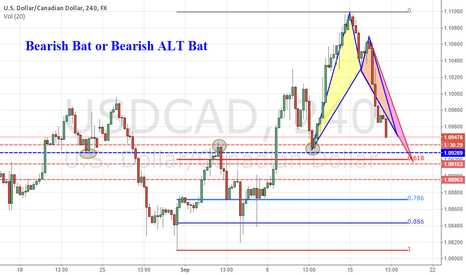 USDCAD: A Possible of Bearish Bat or Bearish ALT Bat USDCAD 4H TF
