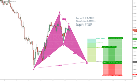 EURGBP: EURGBP Bullish Bat Pattern