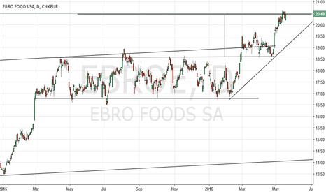 EBRO: EBRO FOODS