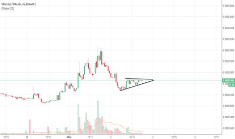 VIBBTC: Viberate восходящий бычий треугольник