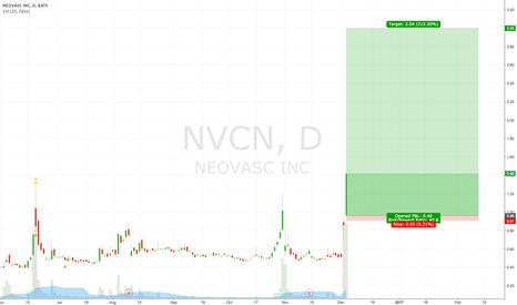 NVCN: Long NVSC