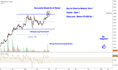 INDIAGLYCO: India Glycols : Successful Break-Out & Retest Done !