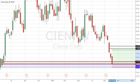 CIEN: longer long using leaps