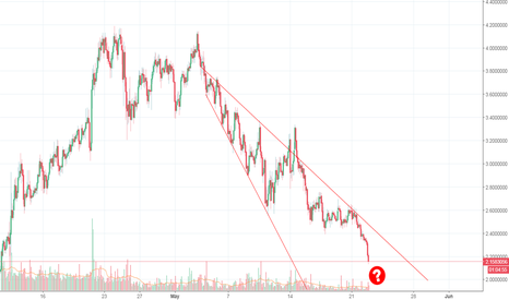 AIONUSD: This is in a death plunge ....