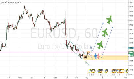 EURUSD: EUR/USD clear for TAKEOFF! :D