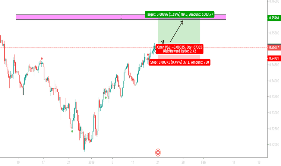 CADCHF: CADCHF, Entry TP SL in comment