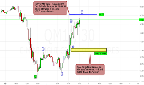 QM1!: Oil- 1st Tranche is about to finish in 44.65-44.77 Zone