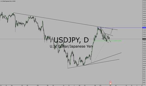 USDJPY: USD/CHF