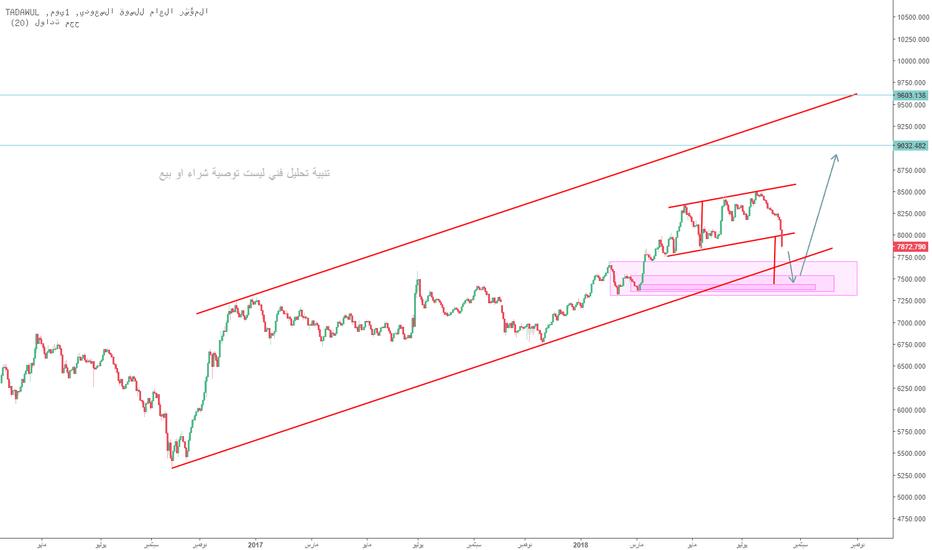 TASI: السوق السعودي