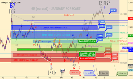 EURUSD: 6E (eurusd) - JANUARY INTRADAY FORECAST!