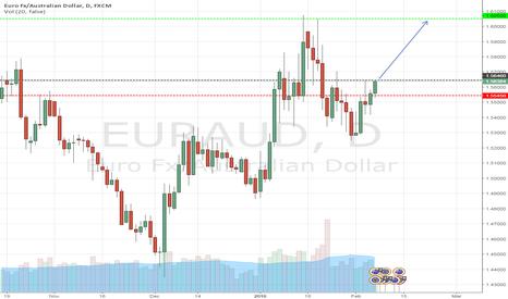 EURAUD: Breakout can strengthen EUR @1.56460
